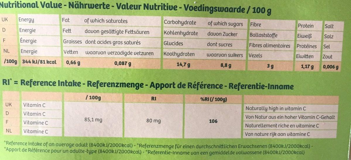 Kiwis bio - Informations nutritionnelles - fr
