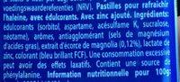 Frisk 2H Clean Breath Peppermint 35G - Ingredients