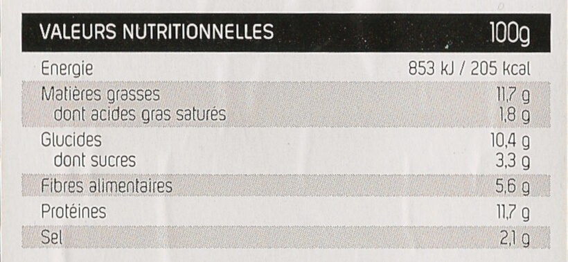 Burger végétalien aux légumes - Nutrition facts