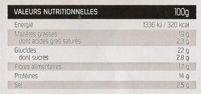 Nuggets végétaliens - Nutrition facts