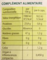 Capsules Nez-Gorge - Informations nutritionnelles - fr