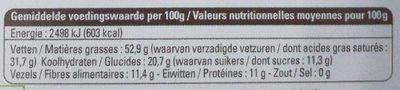 Chocolat 88% Peru - Nutrition facts