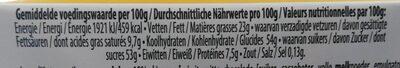 Macarons de Paris - Voedingswaarden