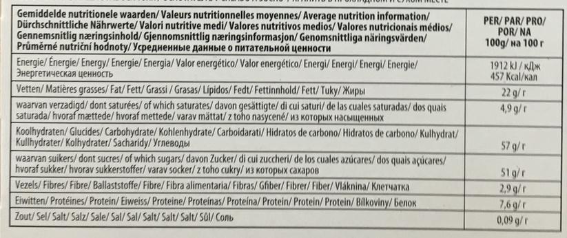 Macarons Fraise - Pistache - Chocolat - Informations nutritionnelles - fr