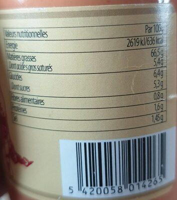 Sauce bourguignonne - Nutrition facts