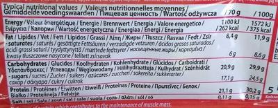 Barre Protéinée (Whey) - Informations nutritionnelles