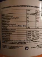 Sport drink - Informations nutritionnelles