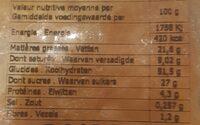 Baklava - Voedingswaarden - fr