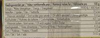 Biscovit Galette biologique - Informations nutritionnelles