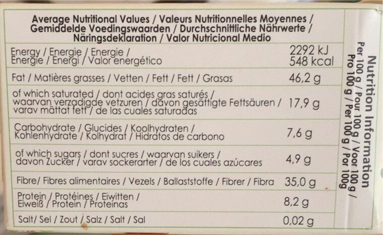 Truffes - Nutrition facts - fr