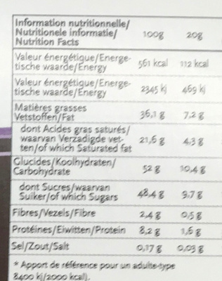Lavande - Voedingswaarden