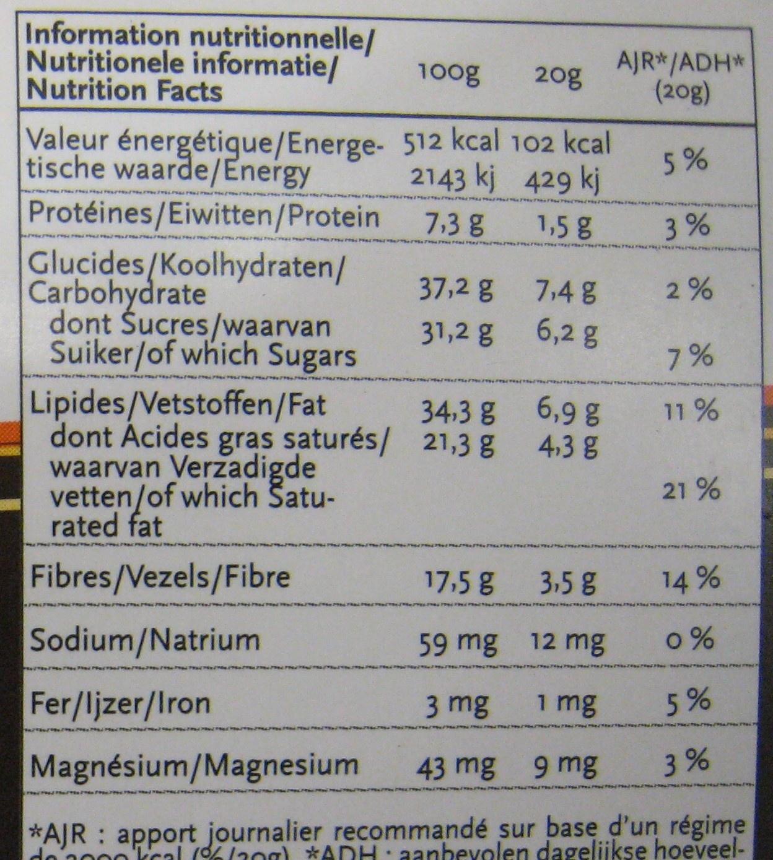 Chocolat Orange amère NewTree - Información nutricional