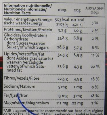 Chocolat Cerise NewTree - Voedingswaarden