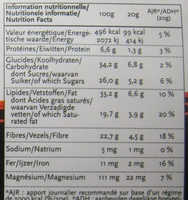 Chocolat Piment NewTree - Información nutricional