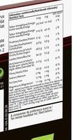 Cerise - Voedingswaarden