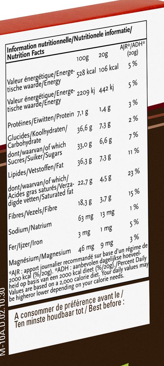 Lait - Voedingswaarden