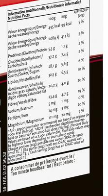 NewTree Superfruit - Voedingswaarden