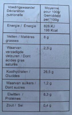 Seitan condon bleu - Voedingswaarden