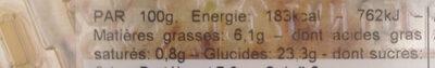 POLAIRE DINDE - Informations nutritionnelles - fr