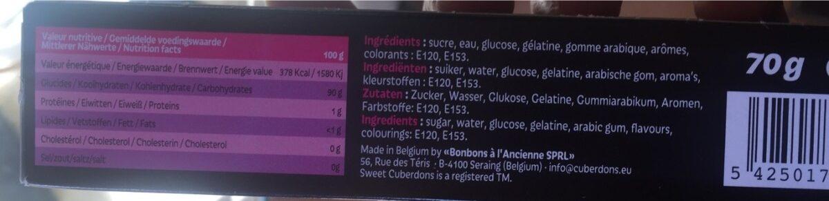 Cuberdons - Ingrediënten