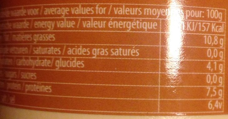 Moutarde - Informations nutritionnelles - fr