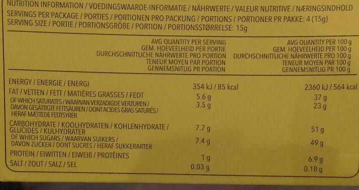 Hippos - Milk Chocolates Honey Almond - Voedingswaarden - nl