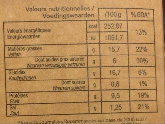 Pizza base - Informations nutritionnelles - fr