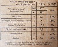 Pizza regina - Nutrition facts
