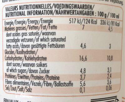 Glace au chocolat Belge et pépites de chocolat - Voedingswaarden - fr