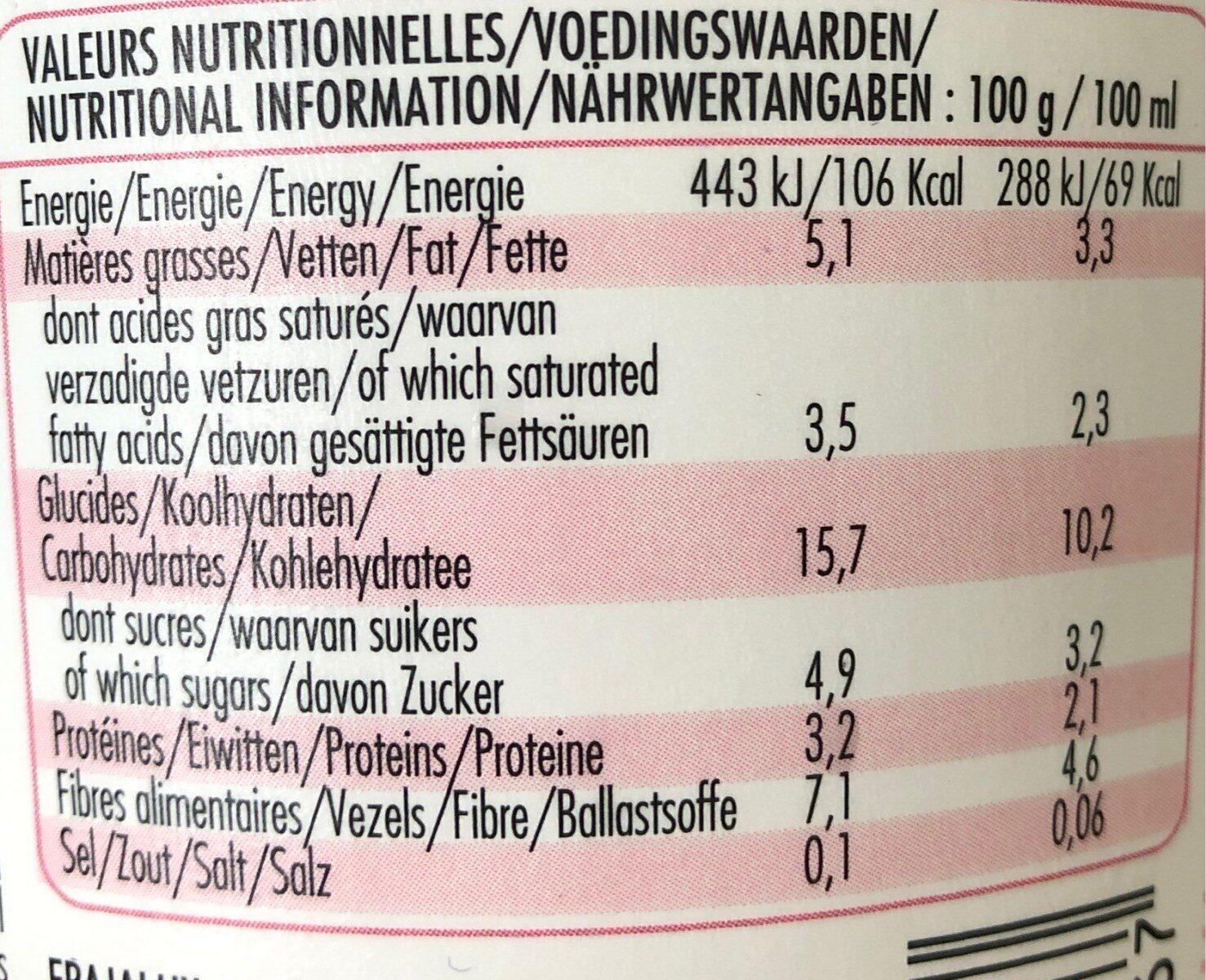 Glace cuberdon et morceaux de framboises - Voedingswaarden - fr