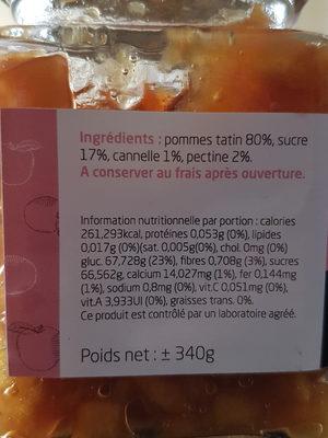 Confiture pommes tatin - Ingredients