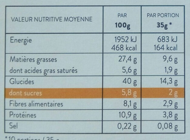 Bamboo - Nutrition facts