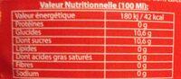 كوكا كولا - Informations nutritionnelles - fr
