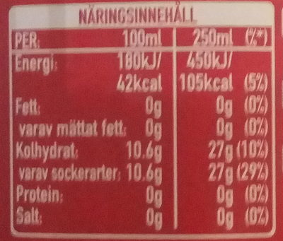 Coca Cola - Nährwertangaben