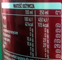 كوكا كولا - Wartości odżywcze - pl