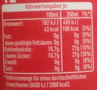 Coca-Cola Cherry - Informations nutritionnelles