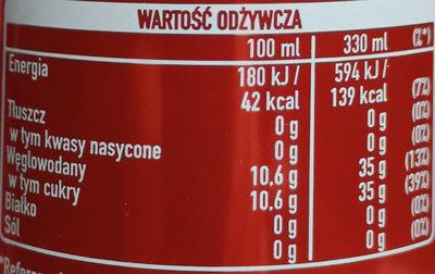 Coca Cola - Składniki
