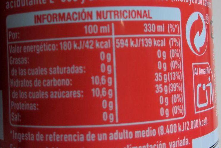 Coca-Cola - Información nutricional