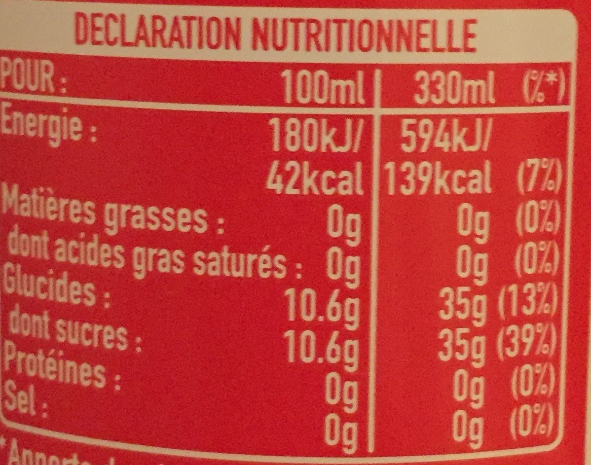 Coke - Informations nutritionnelles