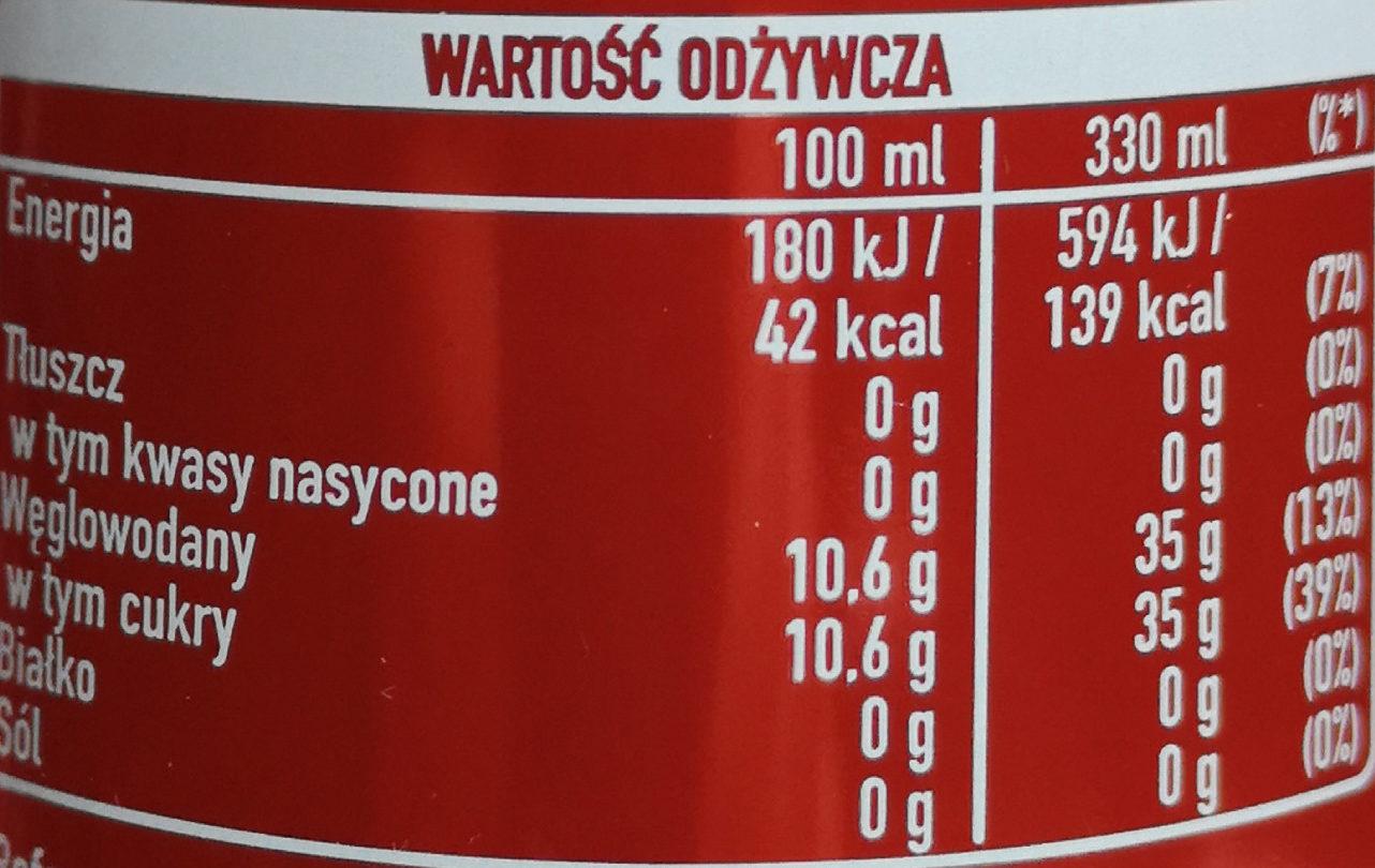 Coca Cola - Wartości odżywcze