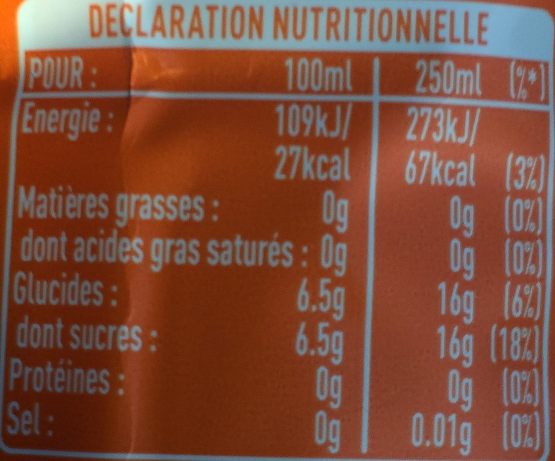 F - Informations nutritionnelles