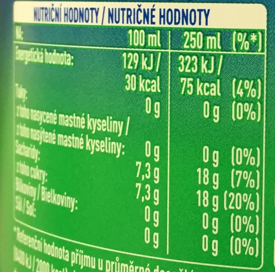 Sprite - Informations nutritionnelles