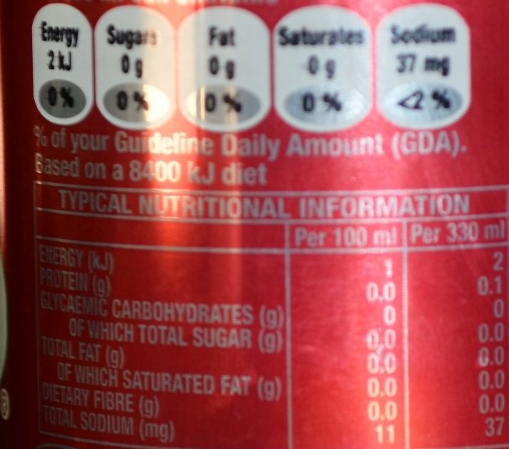 Tab - Nutrition facts
