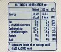 Capri-Sun Tropical - No added sugar - Valori nutrizionali - en