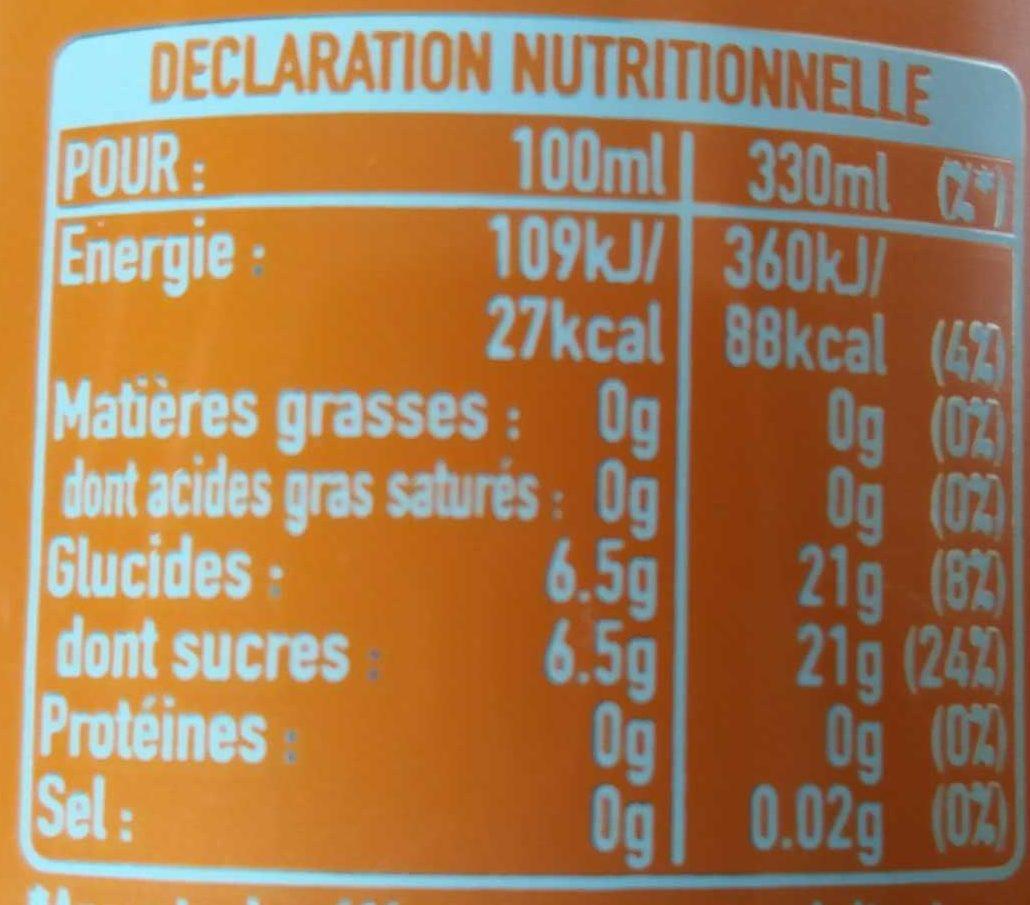 Fanta naranja - Informations nutritionnelles