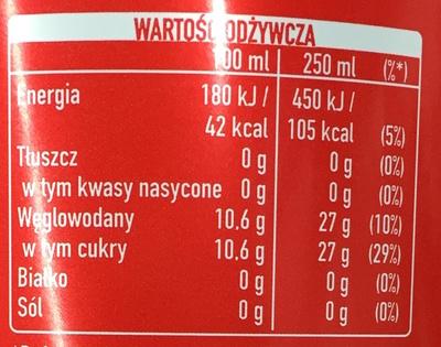 Coca Cola Original taste - Wartości odżywcze