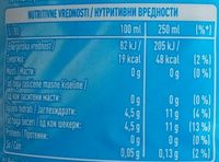 Thé glacé saveur pêche blanche - Nutrition facts - sr
