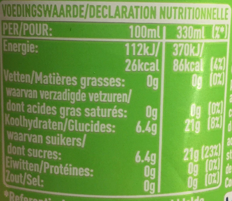 Fanta Twist 33 cl - Informations nutritionnelles - fr