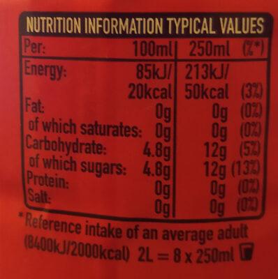 Fanta Fruit Twist - Informations nutritionnelles - en