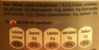 Coca-cola light 2L - Valori nutrizionali - fr